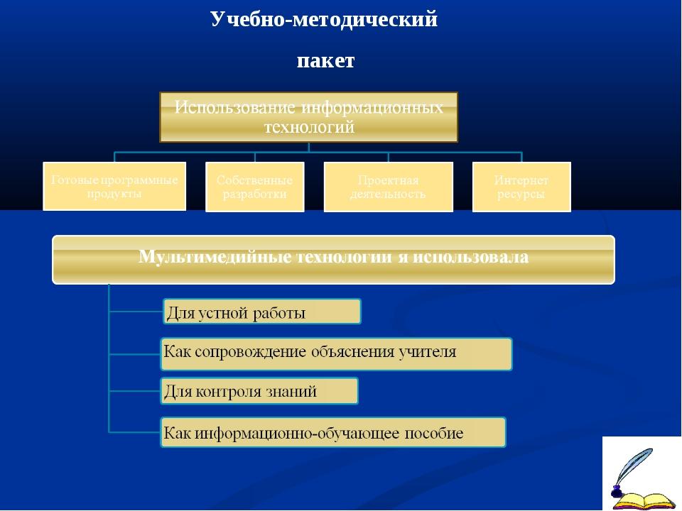 Учебно-методический пакет