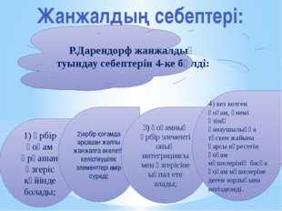 Жанжалдың себептері: Р.Дарендорф жанжалдың туындау себептерін 4-ке бөлді: 1)