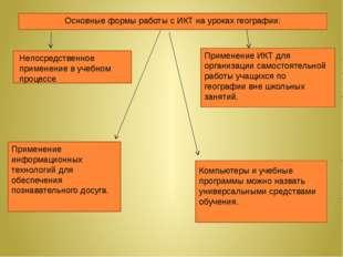 Основные формы работы с ИКТ на уроках географии: Непосредственное применение