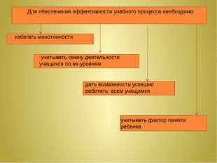Для обеспечения эффективности учебного процесса необходимо: избегать монотон