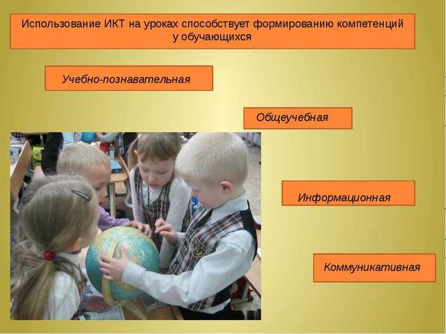 Использование ИКТ на уроках способствует формированию компетенций у обучающи...