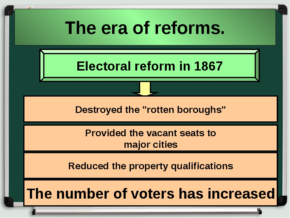 "The era of reforms. Electoral reform in 1867 Destroyed the ""rotten boroughs""..."