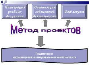 Интеграция учебных дисциплин Организация совместной деятельности Рефлексия Пр