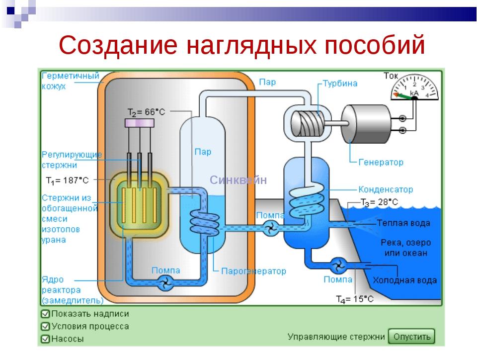 Скачать Атомные Электростанции Реферат populardepositfiles Атомные Электростанции Реферат По Физике
