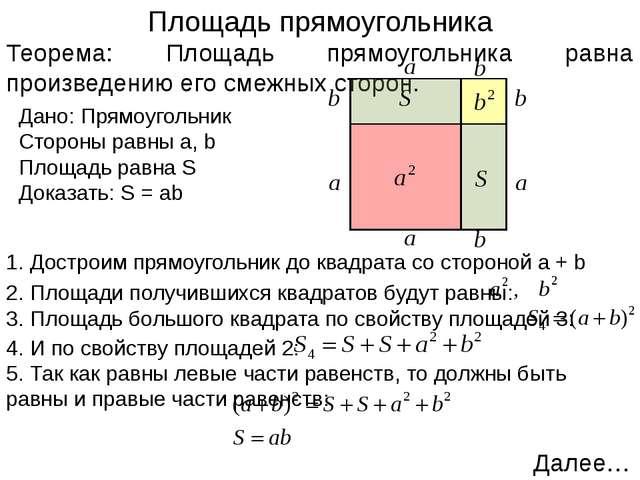 Теорема: Если угол одного треугольника равен углу другого треугольника, то пл...