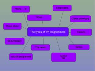 The types of TV programmers Phone – in Game show/quiz Soap opera Show Cartoon