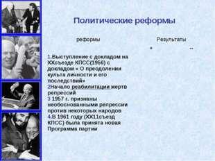 Политические реформы реформыРезультаты +-- 1.Выступление с докладом на ХХ