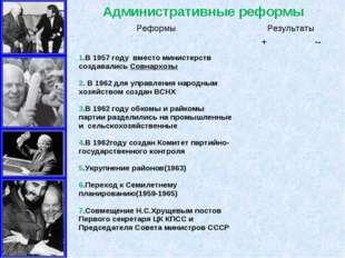 Административные реформы РеформыРезультаты +-- 1.В 1957 году вместо минис