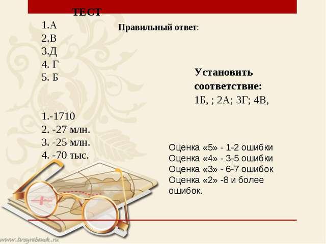 ТЕСТ 1.А 2.В 3.Д 4. Г 5. Б 1.-1710 2. -27 млн. 3. -25 млн. 4. -70 тыс. Прави...