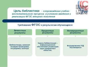 Требования ФГОС к результатам обучающихся Цель библиотеки - сопровождение уч