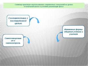 Семинар-практикум «использование современных технологий на уроках в начально