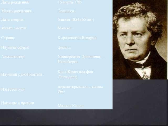Дата рождения: 16 марта 1789 Место рождения: Эрланген Дата смерти: 6июля1854...
