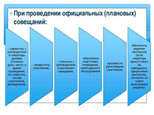 При проведении официальных (плановых) совещаний: