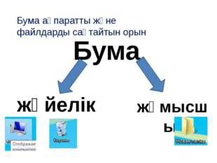 Бума ақпаратты және файлдарды сақтайтын орын Бума жүйелік жұмысшы