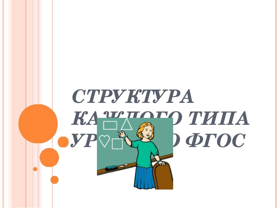 СТРУКТУРА КАЖДОГО ТИПА УРОКА ПО ФГОС