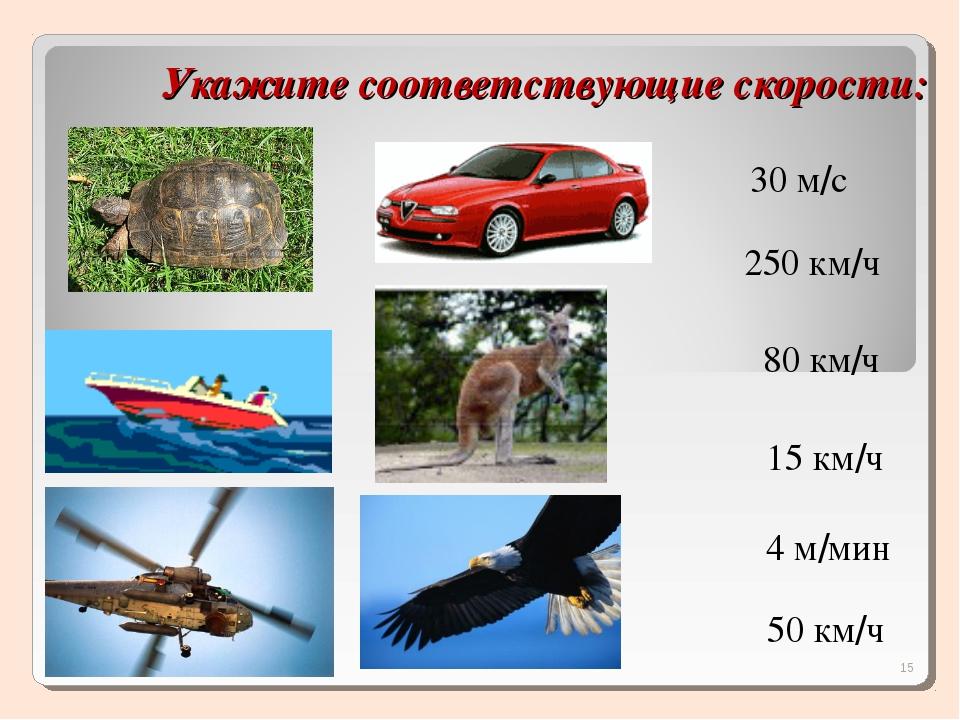 Укажите соответствующие скорости: * 30 м/с 250 км/ч 80 км/ч 15 км/ч 4 м/мин 5...
