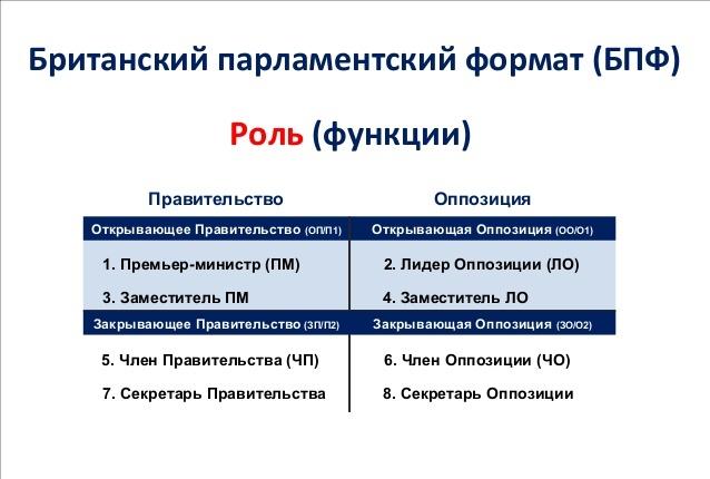 D:\Проекты, декады\Дебаты\slide-28-638.jpg