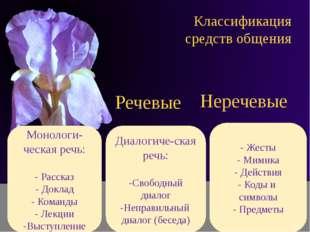 Классификация средств общения Речевые Неречевые . - Жесты - Мимика - Действия