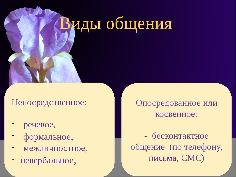 Виды общения Непосредственное: речевое, формальное, межличностное, невербальн...