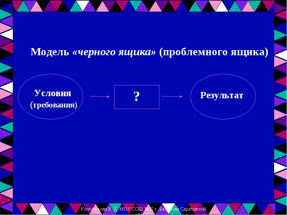 Модель «черного ящика» (проблемного ящика) (требования)   Результат  ? Усл...