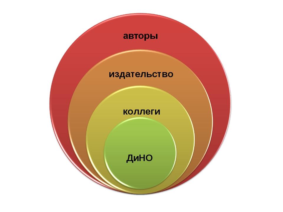 издательство коллеги ДиНО