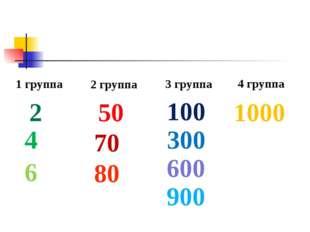 2 1 группа 4 6 2 группа 3 группа 4 группа 50 70 80 100 300 600 900 1000