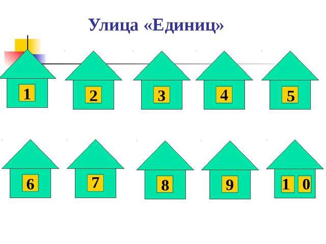 Улица «Единиц» 1 2 3 4 5 6 7 8 9 1 0