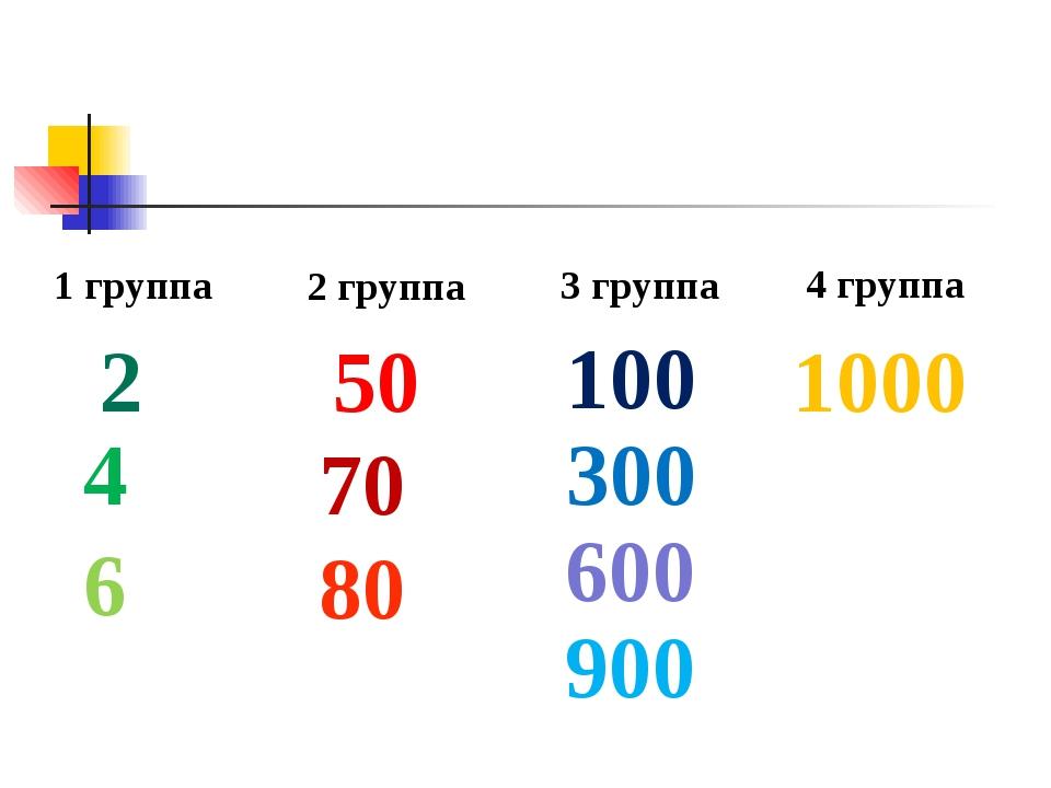 Таблица простых чисел от 1 до 1000