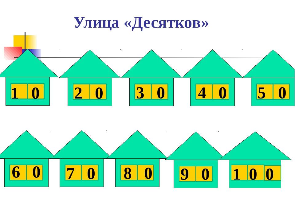 Улица «Десятков» 1 0 2 0 3 0 4 0 5 0 6 0 7 0 8 0 9 0 1 0 0