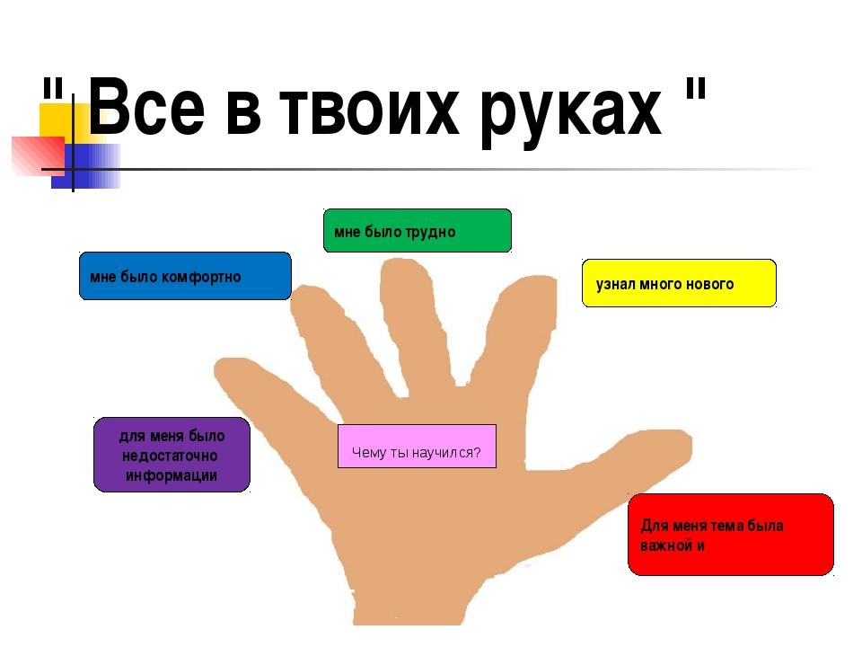 """"""" Все в твоих руках """" Для меня тема была важной и интересной узнал много ново..."""