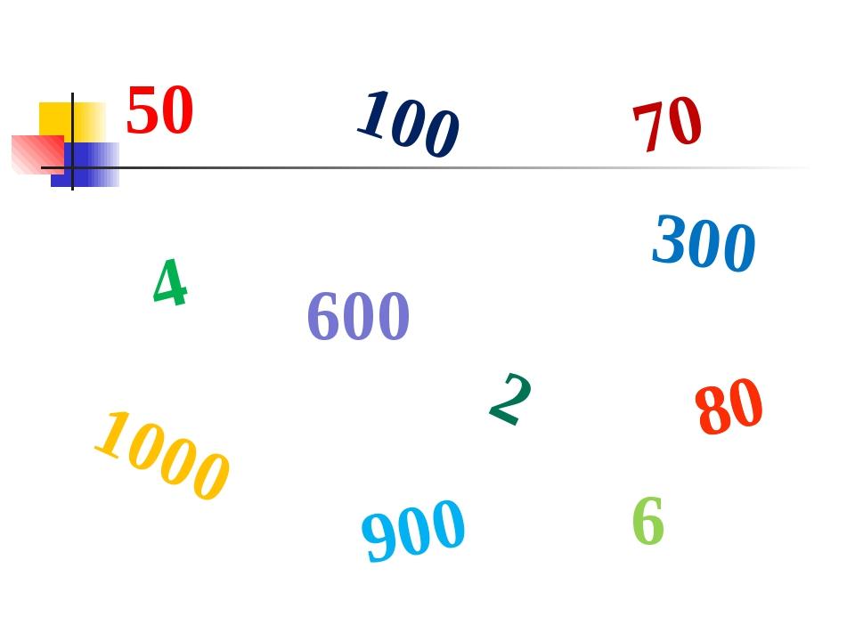 50 100 70 600 2 4 80 900 1000 6 300 80