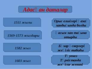 Адасқан даталар 1511 жылы 1569-1573 жылдары 1603 жыл 1582 жыл Орыс елшілері