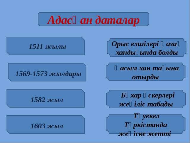 Адасқан даталар 1511 жылы 1569-1573 жылдары 1603 жыл 1582 жыл Орыс елшілері...