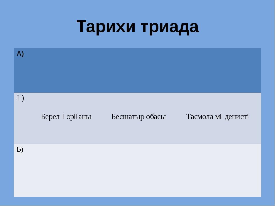 Тарихи триада А) Ә)   Берел қорғаны     Бесшатыр обасы   Тасмола мәде...