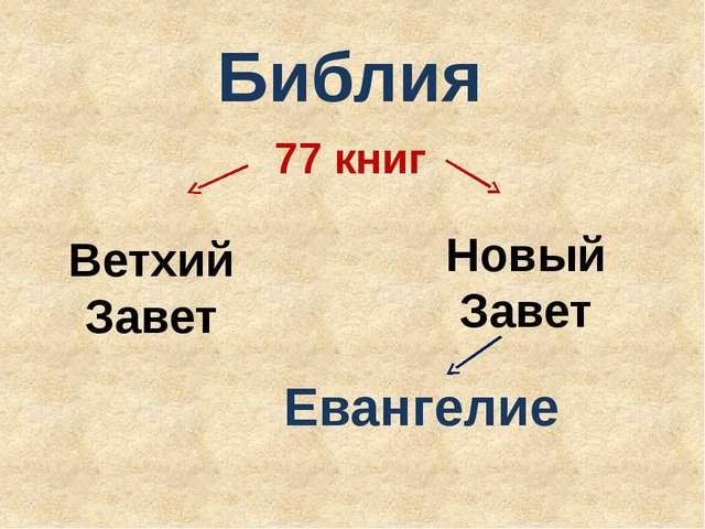 Библия 77 книг Ветхий Завет Новый Завет Евангелие