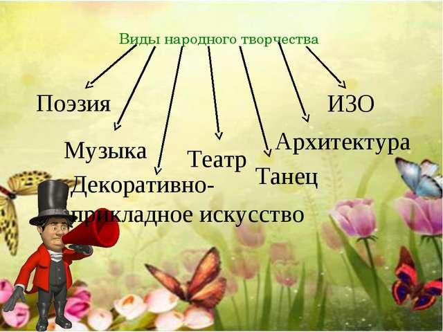 Виды народного творчества Поэзия Музыка Декоративно-прикладное искусство Теат...