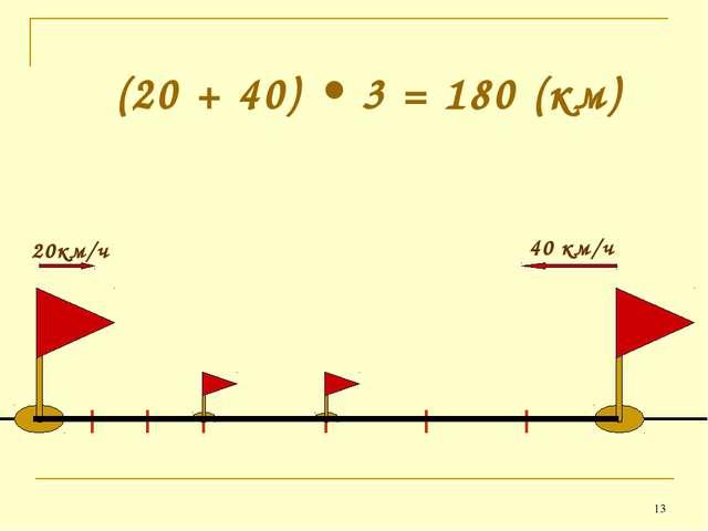 * (20 + 40) • 3 = 180 (км)