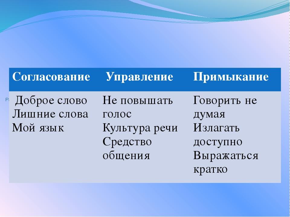 Распределительный диктант Согласование Управление Примыкание Доброе слово Ли...