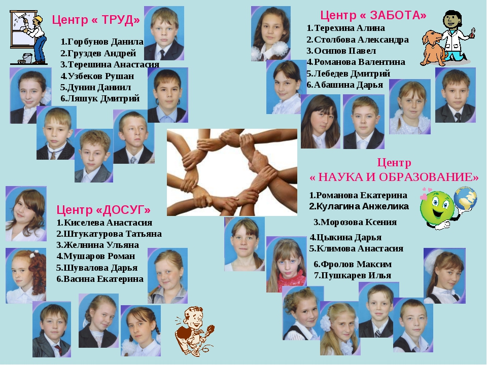 Центр « ТРУД» 1.Горбунов Данила 2.Груздев Андрей 3.Терешина Анастасия 4.Узбек...