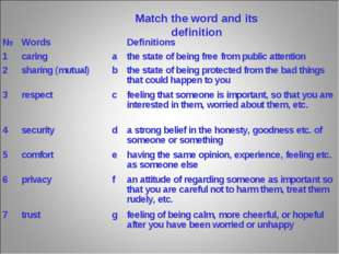 Match the word and its definition №WordsDefinitions 1caringathe state o