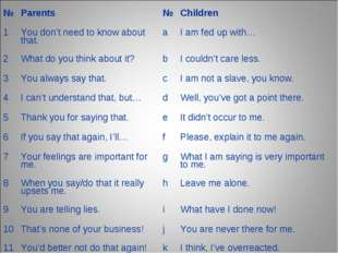 №Parents№Children 1You don't need to know about that.aI am fed up with…