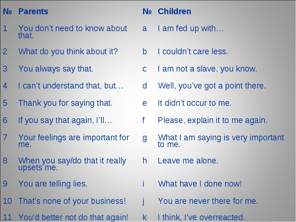№Parents№Children 1You don't need to know about that.aI am fed up with…...