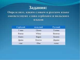 Задания: СербскийпольскийРусский ГлаваGlowaГолова ВласыWlosyВолосы Блат