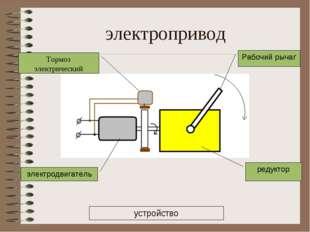 электропривод устройство электродвигатель Рабочий рычаг редуктор Тормоз элект