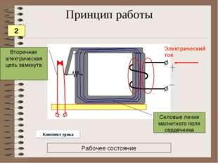 Электрический ток Силовые линии магнитного поля сердечника Вторичная электрич