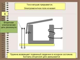 Вторичная электрическая цепь разомкнута Пружина возвращает подвижный сердечни