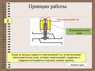Когда на катушку подается электрический ток, в ней возникает электромагнитное