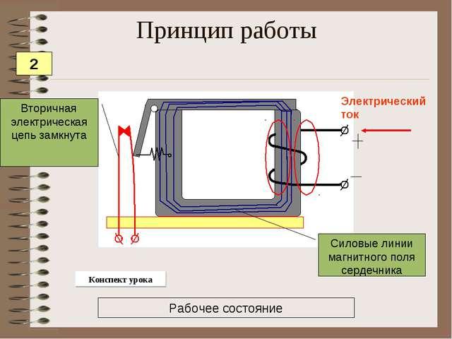 Электрический ток Силовые линии магнитного поля сердечника Вторичная электрич...