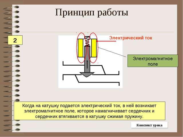 Когда на катушку подается электрический ток, в ней возникает электромагнитное...