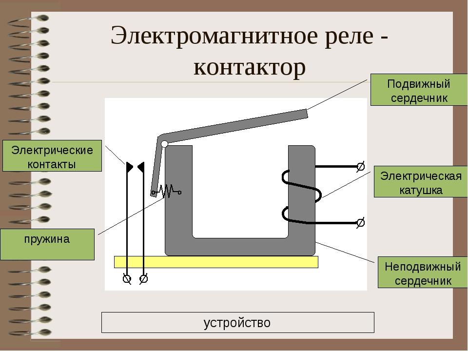 Электромагнитное реле - контактор Электрическая катушка Неподвижный сердечник...